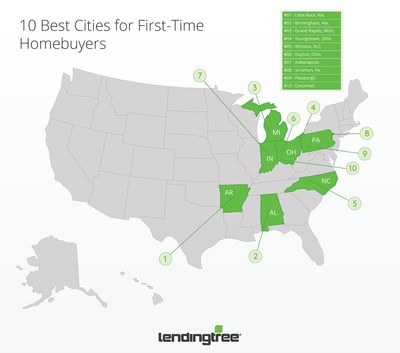 10 Best Cities for First Time Homebuyers - LendingTree